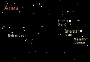 What Are The Names of The Stars That Make Up Aries?